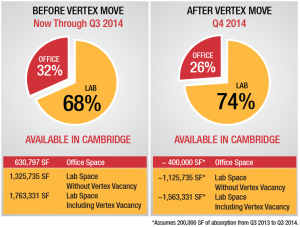 VertexMarketEffect-Graphic