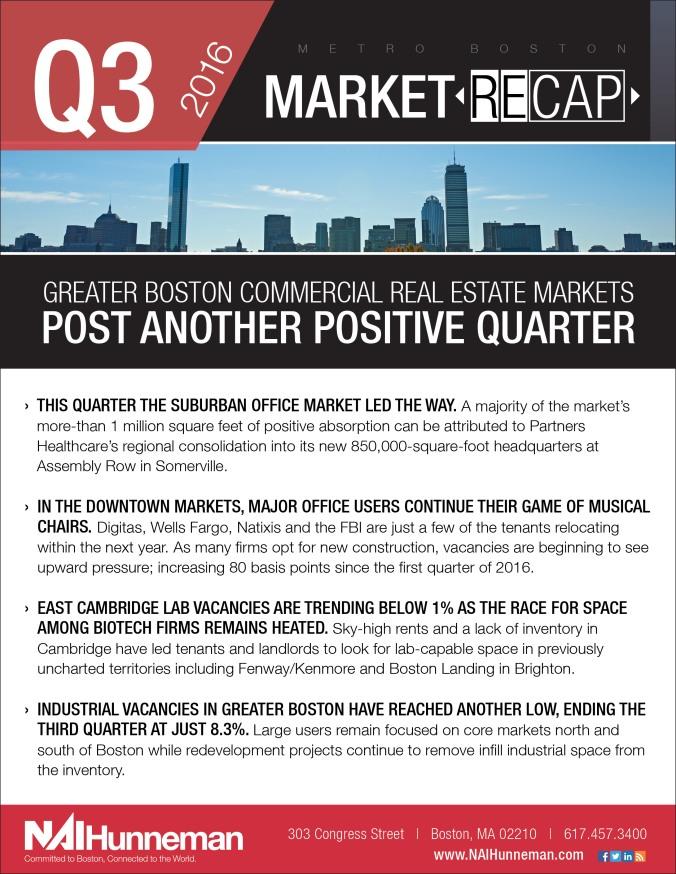 NAI Hunneman Q3 Market Recap