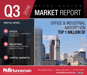 marketreport-emailimage-q3-16