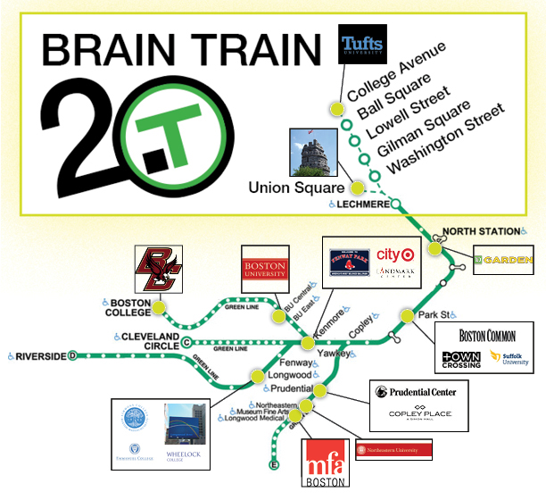 The Green Line: Boston's Next Brain Train?